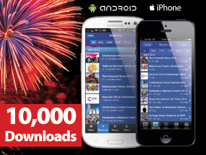 10,000 Explore Gloucestershire APP Downloads!